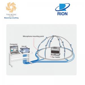 Phần mềm đo mức công suất âm thanh Hemi-Anechoic, Model: AS-30PA5